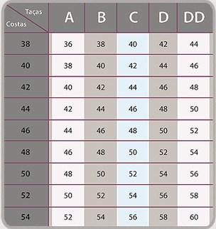 sutia02 - Como Escolher Corretamente O Tamanho e a Taça do  Soutien?