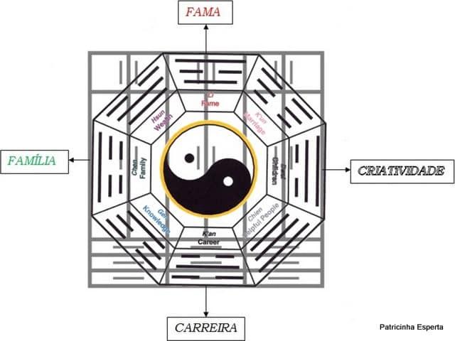 ScreenShot002 - Arrumando o Guarda-Roupa de Acordo Com O Feng Shui - Parte 2