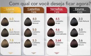 avon3 Dicas de cores para cabelos escuros
