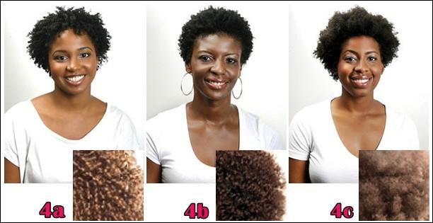 Cabelos Afros 4a 4b 4c Cabelos Afros (Tipo 4) – Tratamentos, Dicas e Cuidados