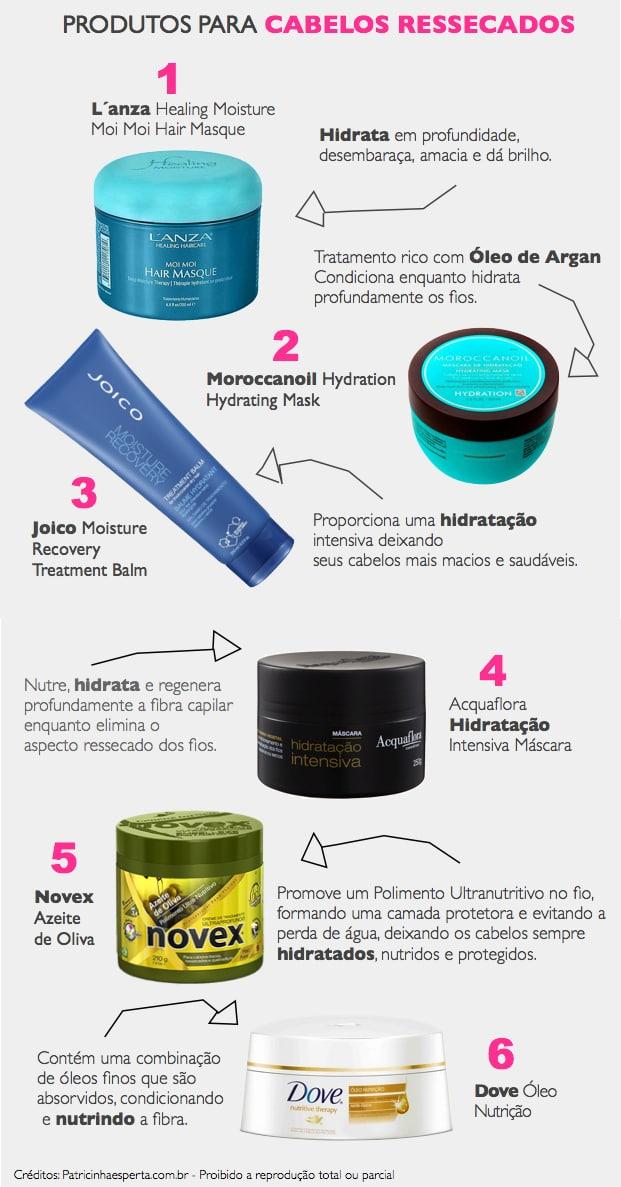 produtos para cabelos secos