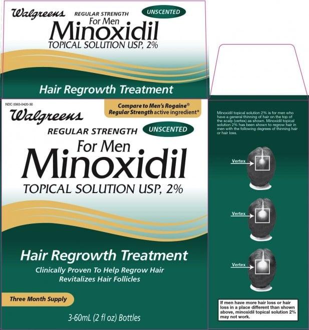 minoxidil1 617x660 - Minoxidil para queda de cabelo