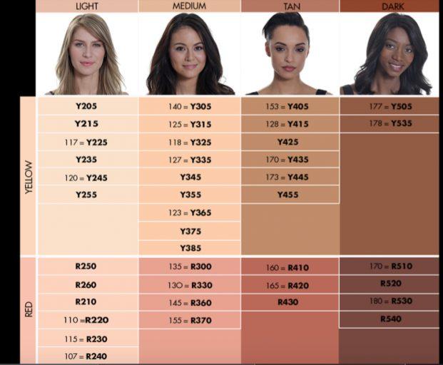 Makeup Forever Hd Foundation Dry Skin 2 621x512 - Melhores Bases - Resenhas, Vídeos, Preços