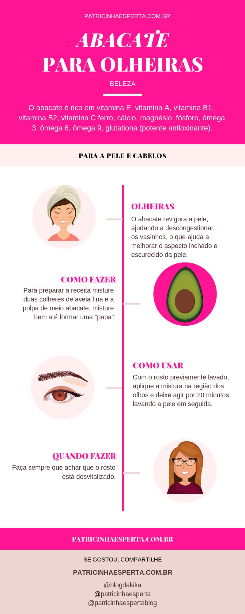 olheiras - Abacate no Cabelo e Pele ✅ As Melhores Receitas, Benefícios