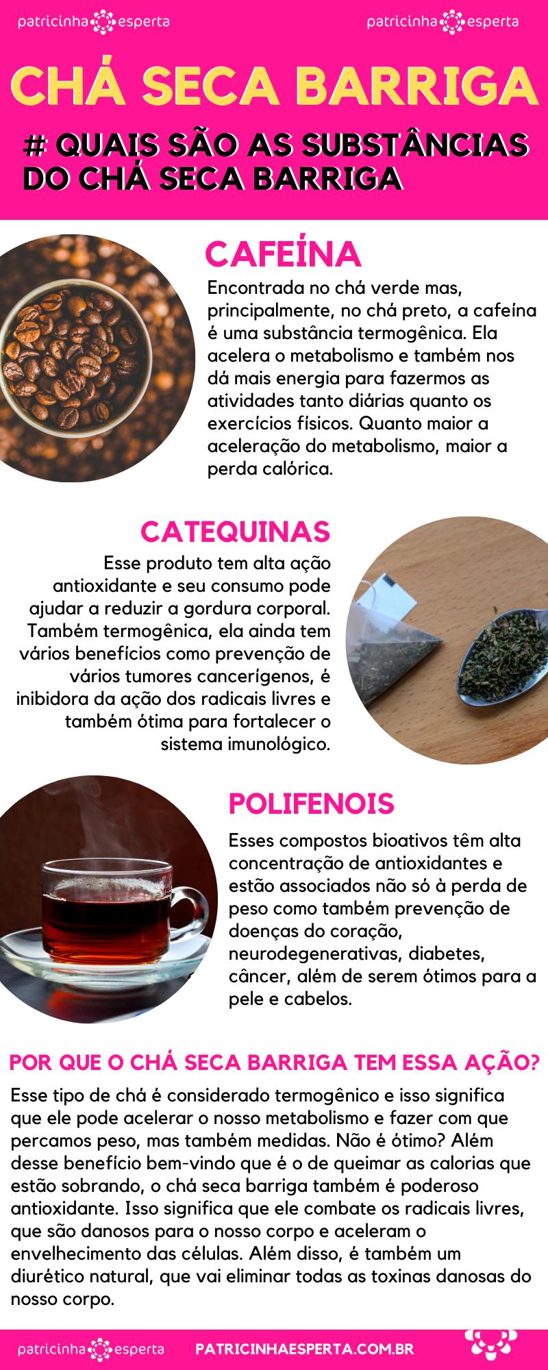 Infografico Laranja e Rosa sobre Tipos de Aprendizes - Chá seca barriga: o melhor para perder peso com saúde
